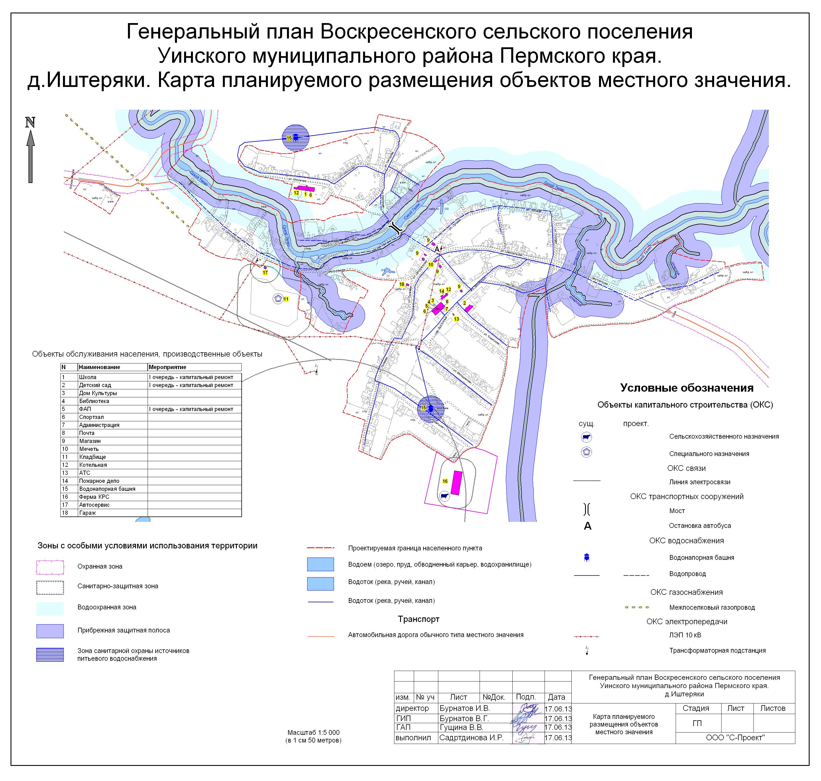 воскресенский район схема территориального планирования